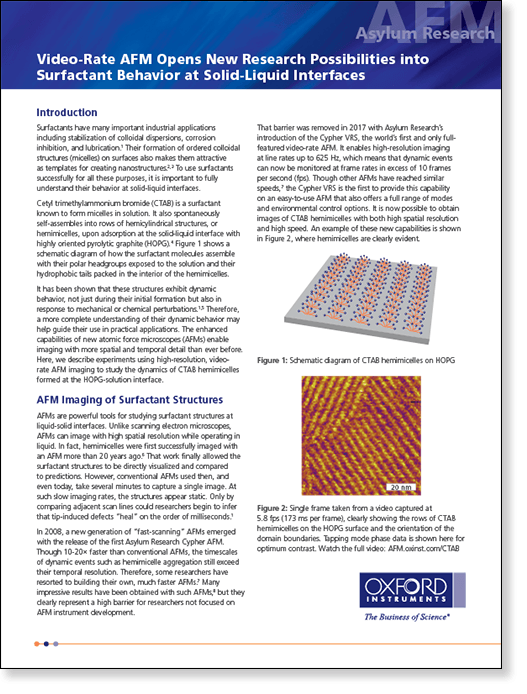 application note about using atomic force microscopy to study surfactant dynamics at solid-liquid interfaces