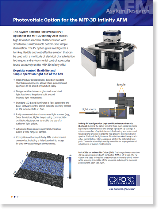 Datasheet about the photovoltaic option for MFP-3D Infinity atomic force microscopes