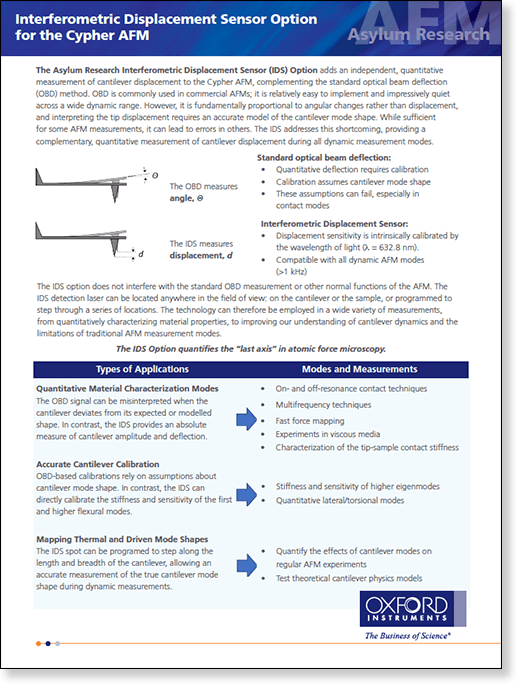 Datasheet about the interferometric detection sensor option for cypher atomic force microscopes